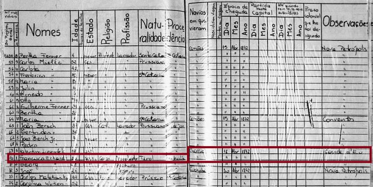 Imigrante Tirol 1872 RS Conde D Eu